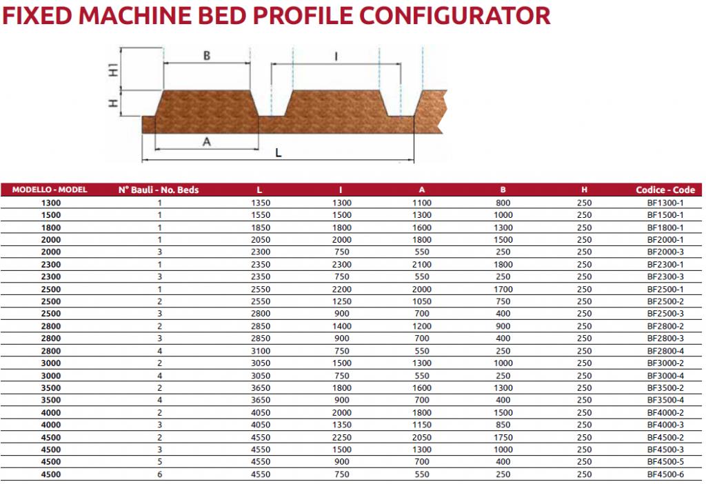Configuratore_profili_bauli_macchine_fisse_EN
